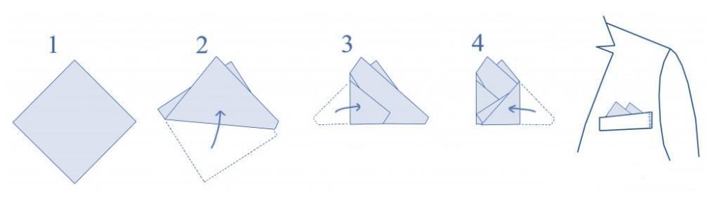 """Способ №3 """"Два угла сверху"""""""