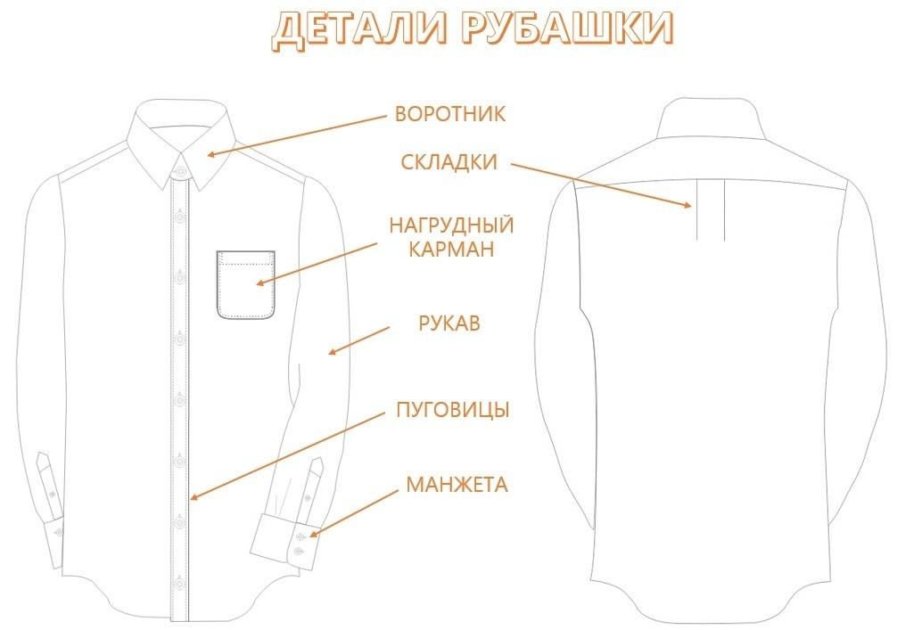 Детали мужской рубашки