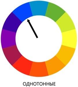 Как подобрать галстук к рубашке, однотонные цвета