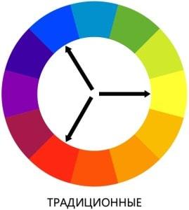 Как подобрать галстук к рубашке. традиционные цвета