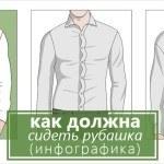 Как должна сидеть рубашка – инфографика