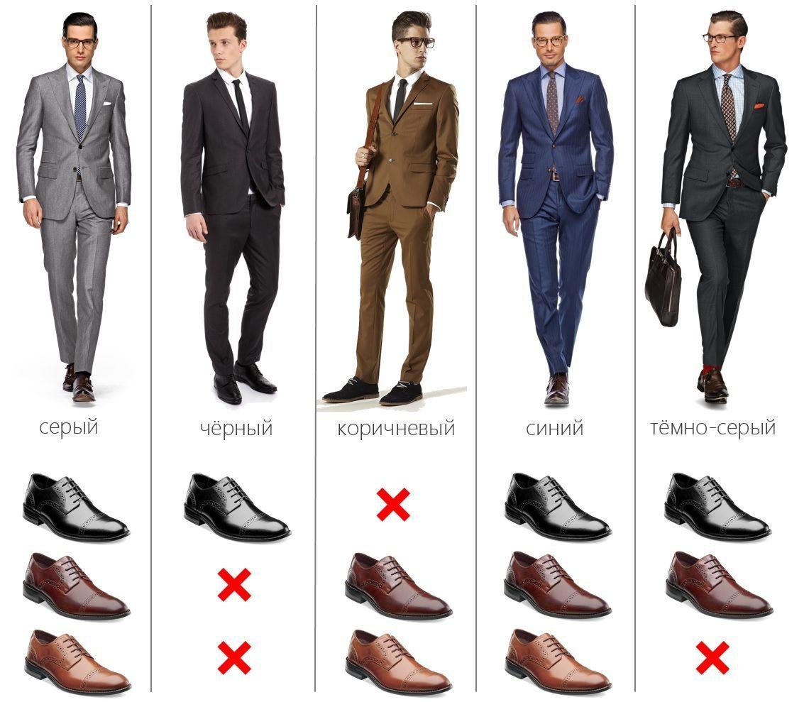 Как подобрать туфли к костюму, сочетания
