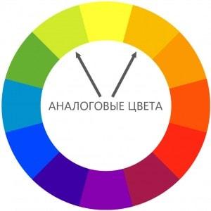 Аналоговые цвета