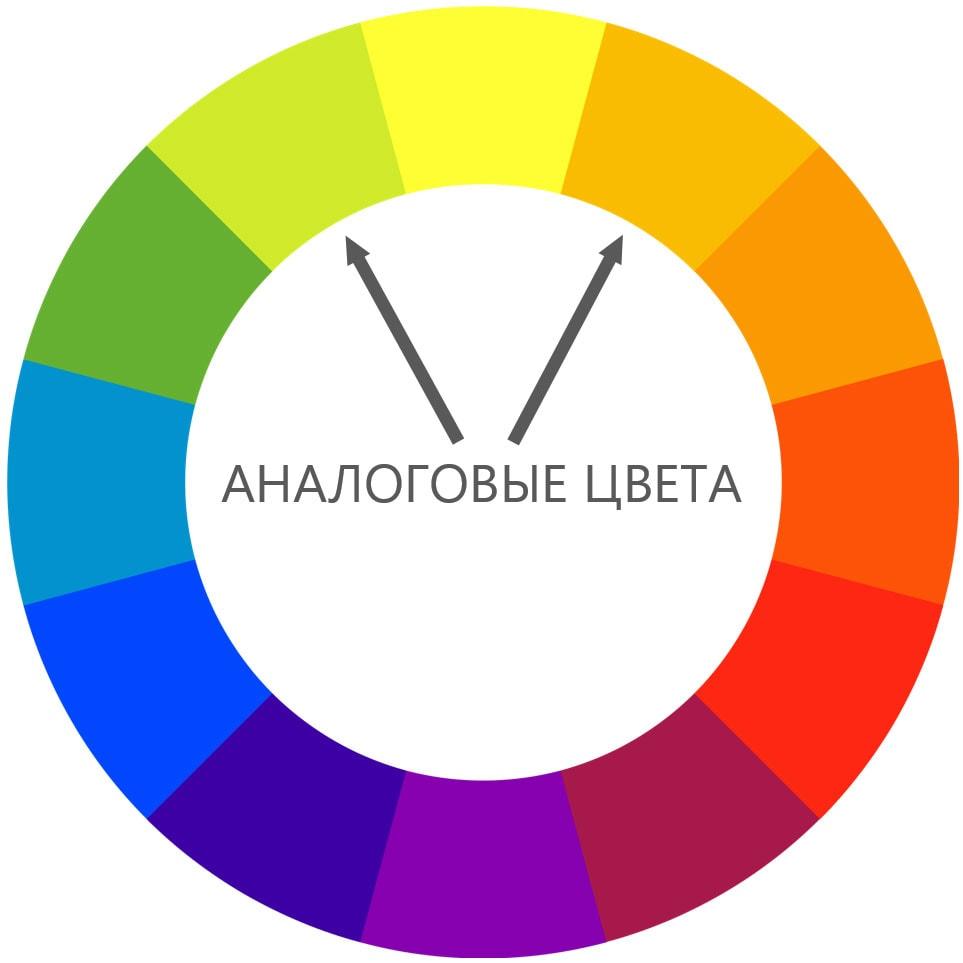 Аналоговые цвета это