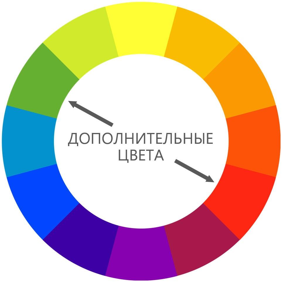 Правильно подобраны цвета
