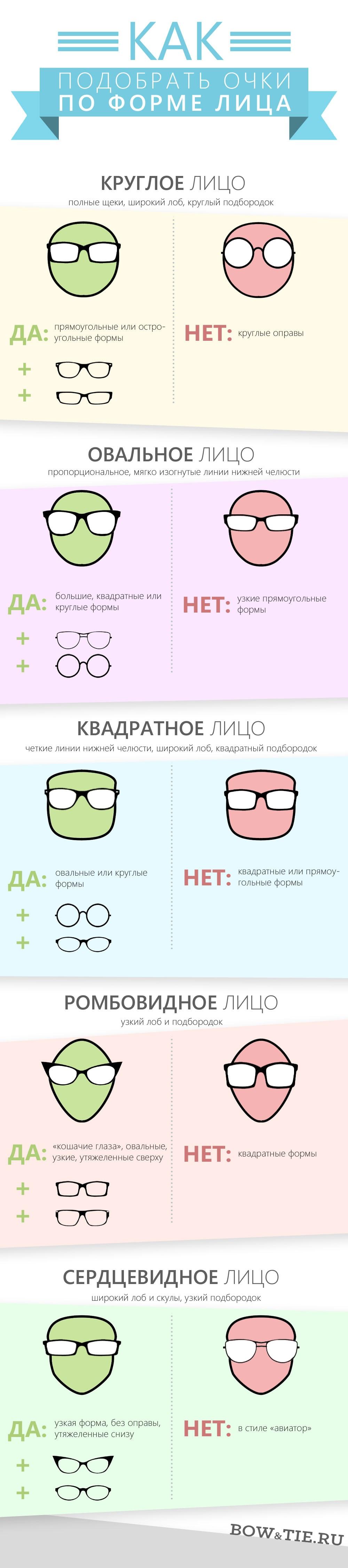 Как подобрать очки мужчине (инфографика)