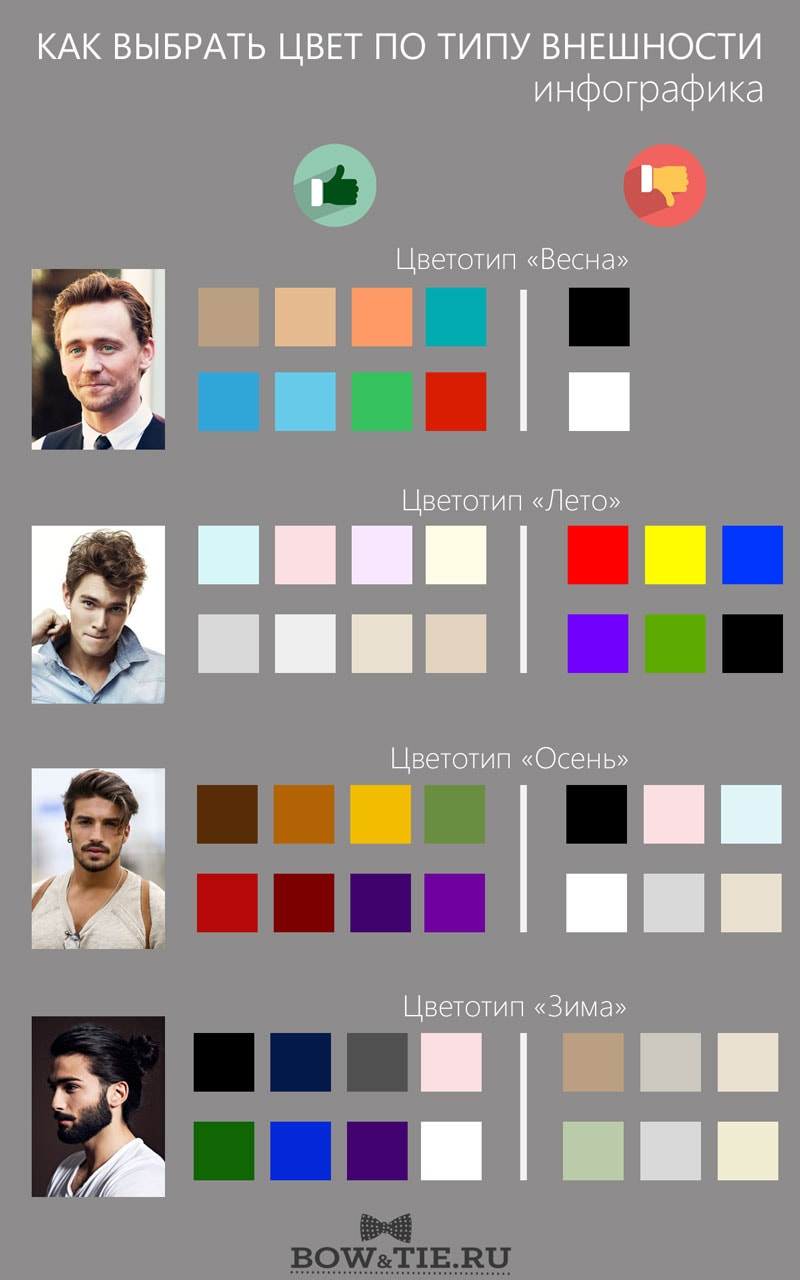 Как выбрать цвет по типу внешности - инфографика
