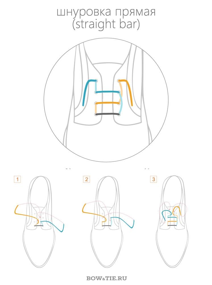 Как завязать шнурки прямым методом