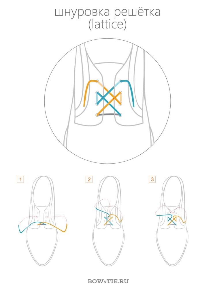 Как завязать шнурки методом решётка