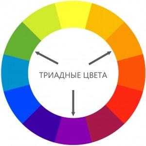 Триадные цвета