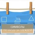 Символы по уходу за одеждой – инфографика