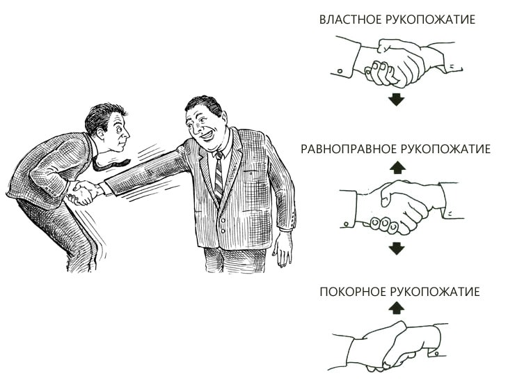 Виды рукопожатий
