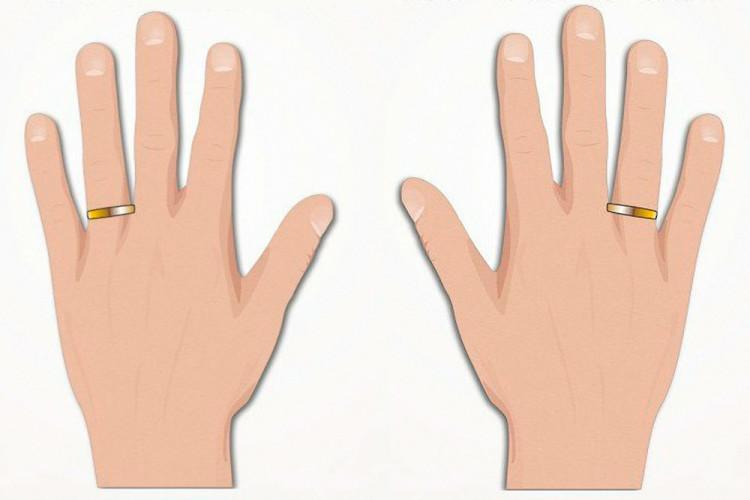 Мужское кольцо на безымянном пальце