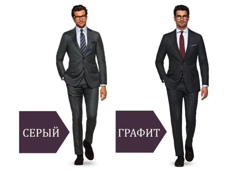Лучшие варианты костюмов, которые вы можете надеть на свадьбу