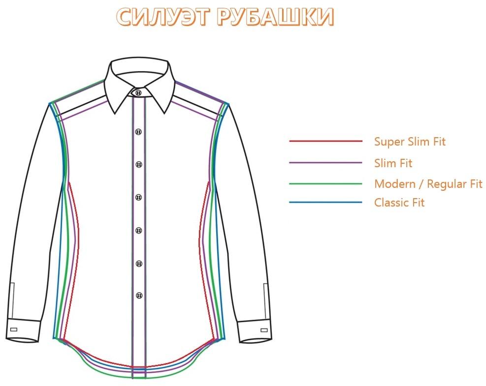 Как должна сидеть рубашка