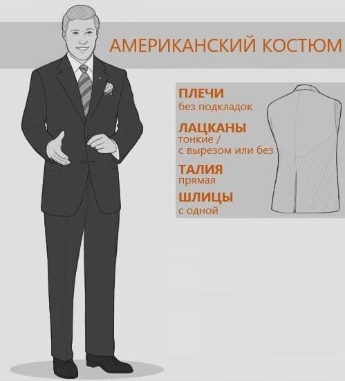Американский классический костюм