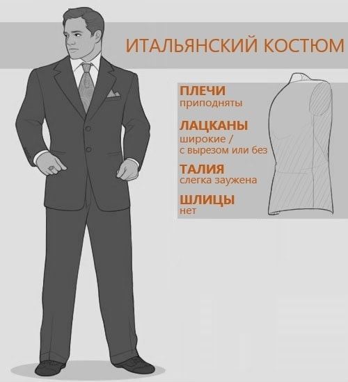 Classic english suits