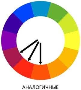 Как подобрать галстук к рубашке, аналогичные цвета