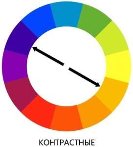 Как подобрать галстук к рубашке, контрастные цвета