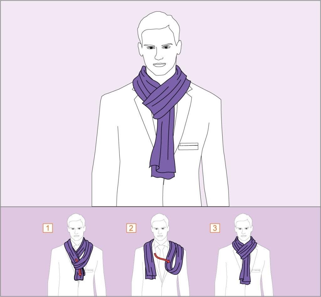 Как завязать шарф французским узлом - схема