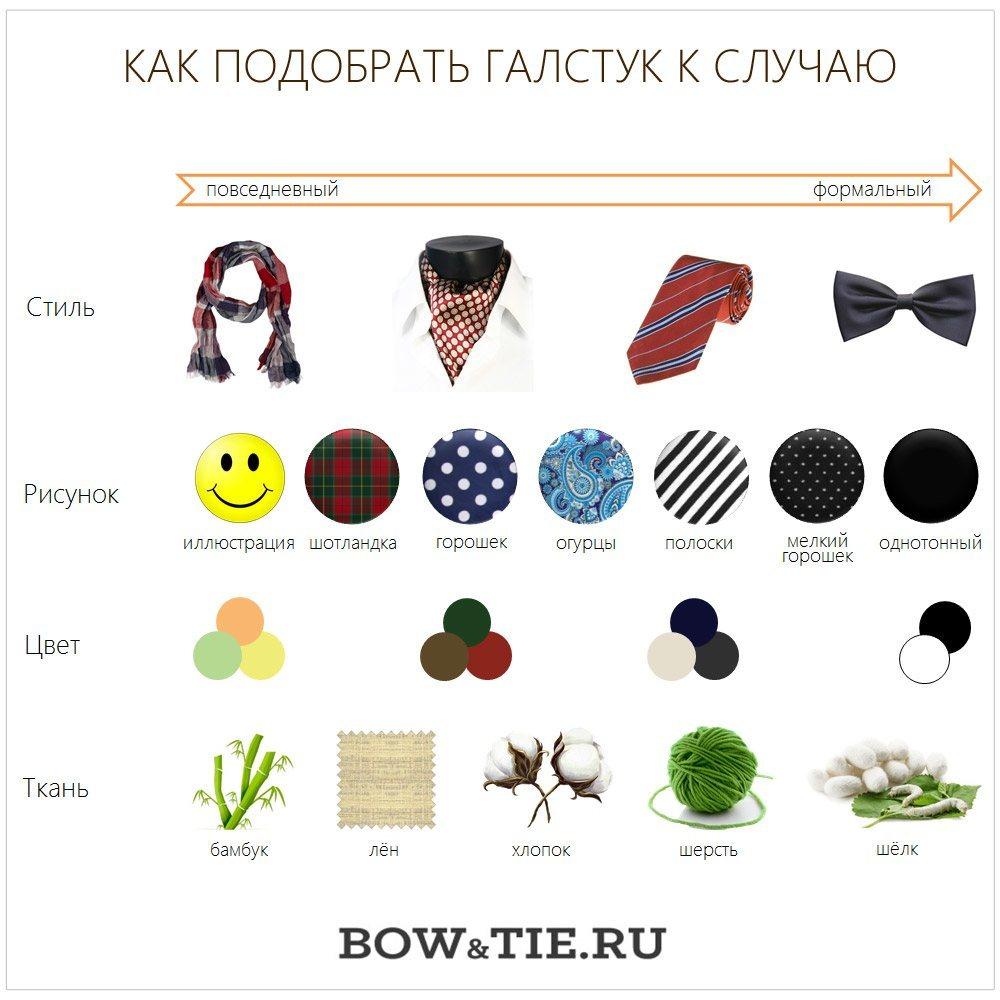 Как выбрать галстук к случаю