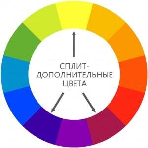 Сплит-ополнительные цвета