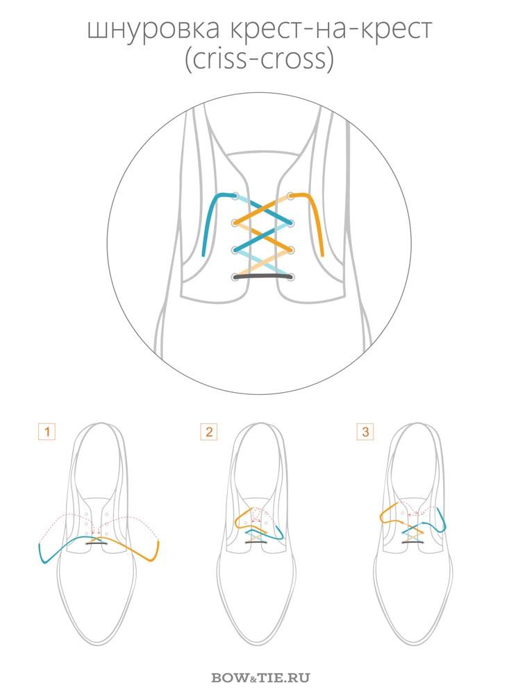 Как завязать шнурки методом крест-на-крест