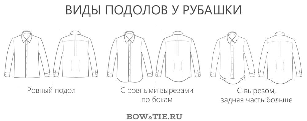 Виды подолов рубашки