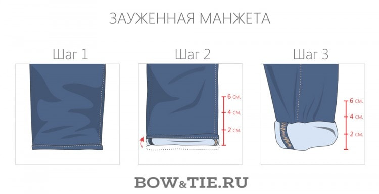 Как подворачивать зауженную манжету на джинсах