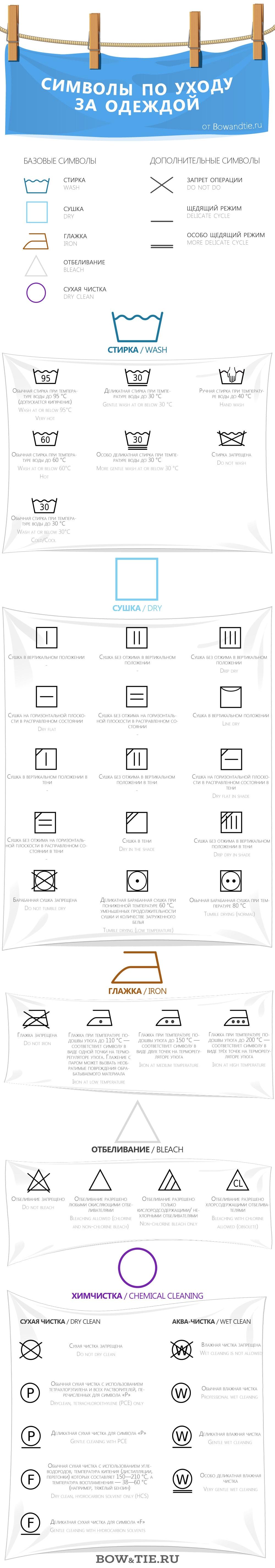 Символы по уходу за одеждой - значки для стирки – инфографика