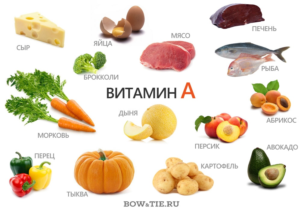 правильное питание сколько грамм должна быть порция
