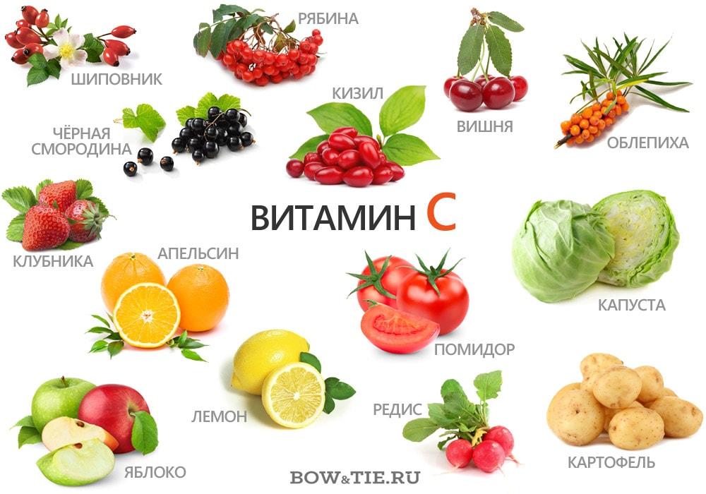 продукты содержащие углеводы для похудения