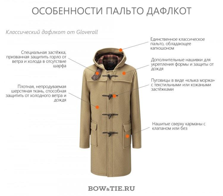 Особенности пальто дафлкот