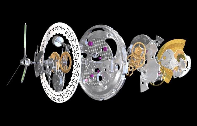 Как распознать механизм часов