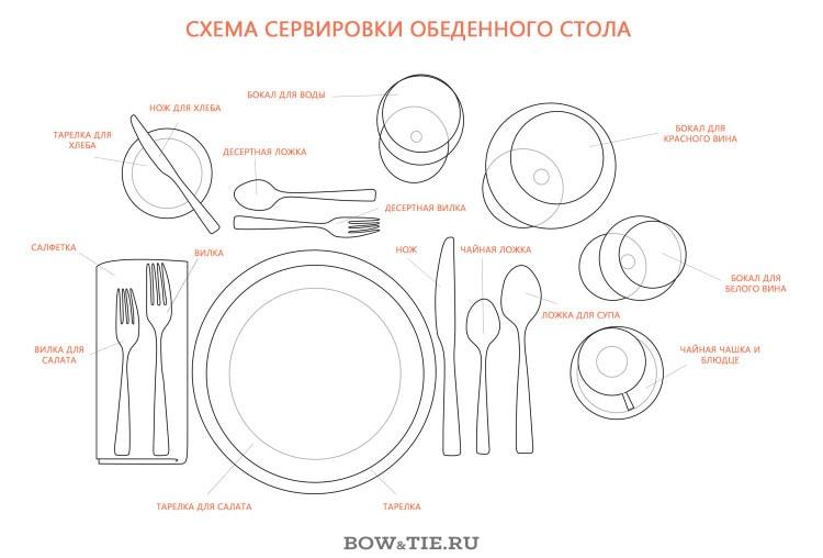Схема сервировки обеденного стола